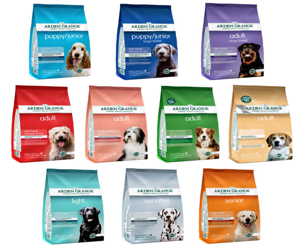Recognize the Best Dog Food for Your Dog